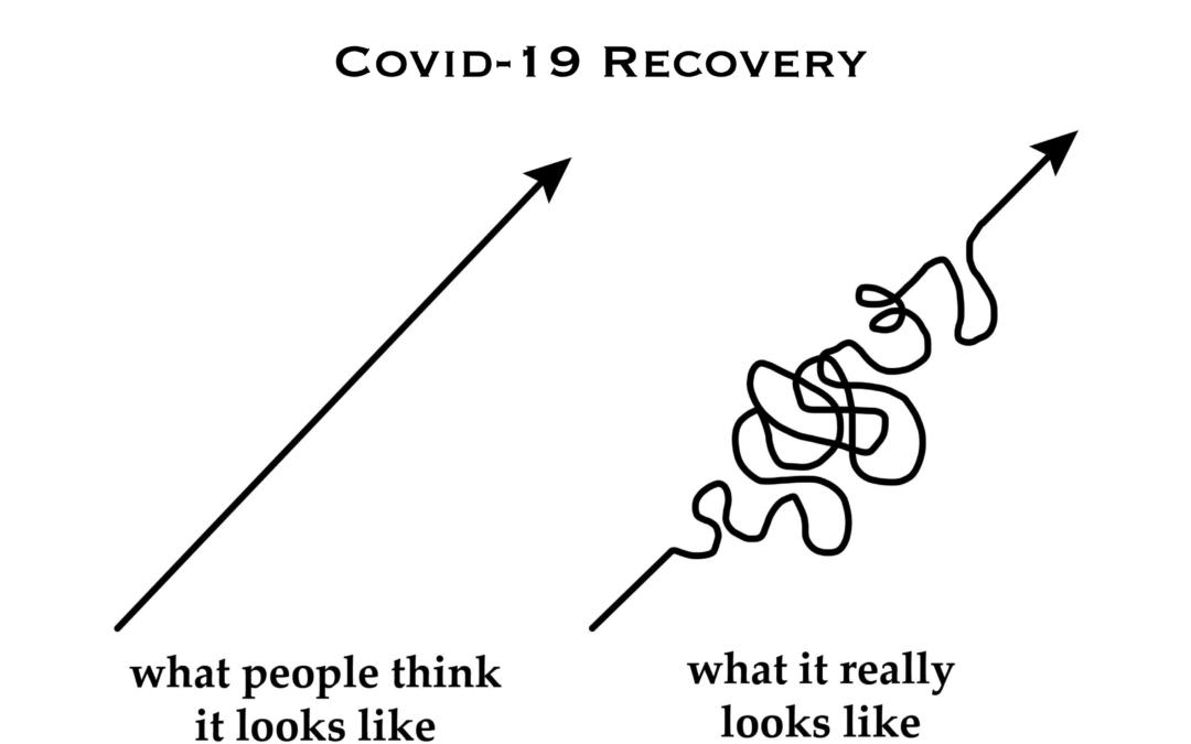 Herstel na Covid, het werkt echt anders